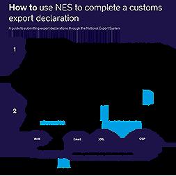 UK Customs Glossary
